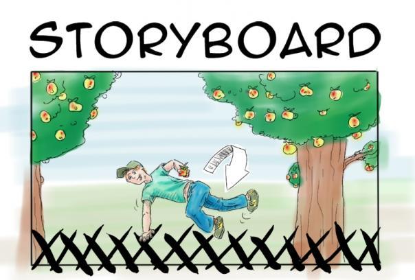 storyboard szenenbuch visualisierung theater musical konzert
